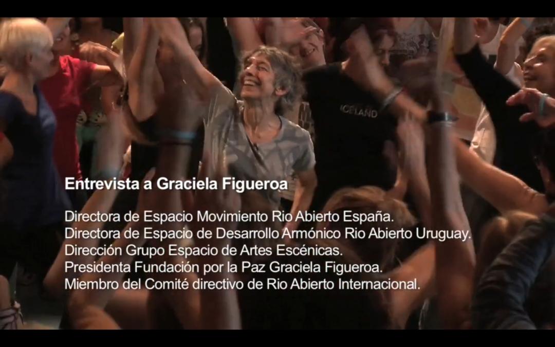 TRANSCRIPCION DE LA ENTREVISTA DE VIDEO REALIZADA  A GRACIELA FIGUEROA DURANTE EL X CONGRESO INTERNACIONAL DE RIO ABIERTO. OCTUBRE 2016.